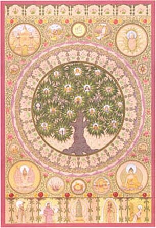 Kundalini Posters, Pictures & Postcards