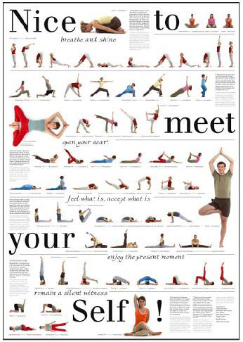 Yoga Poster German-English-Sanskrit A1