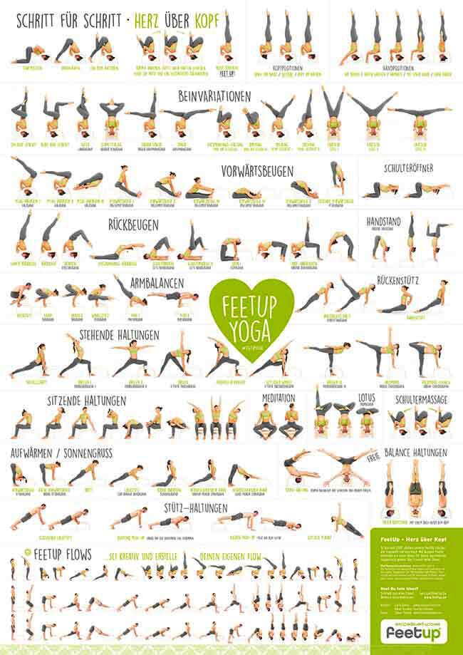 FeetUp Yoga Übungs-Poster, A2 | kaufen bei SAT NAM